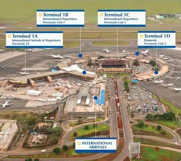 kenya-lufthavn