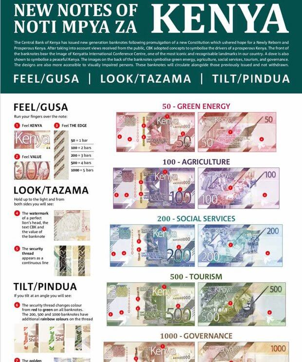 Kenya put tourism on their currency bank notes