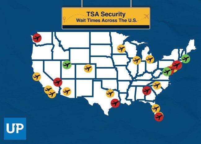 Study: Longest and shortest TSA security wait times across the nation