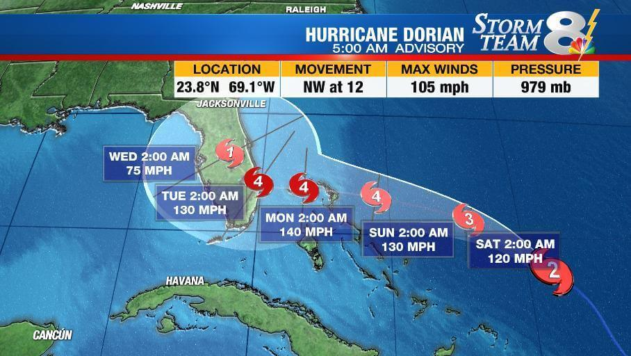 Florida Keys officials tell tourists to leave ahead of Dorian