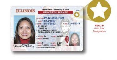 Si të merrni ID tuaj në internet dhe të kaloni TSA Security?