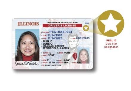 Kepiye cara nggawe ID online lan ngirim Keamanan TSA?