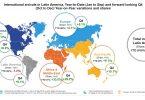 Pariwisata saya berkembang: tren lelungan Amerika Latin diumumake