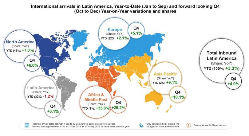 ကမ္ဘာလှည့်ခရီးသွားလုပ်ငန်းတိုးတက်လာနေသည်