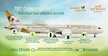 एतिहाद एयरवेज, अबू धाबी से ब्रुसेल्स तक इको-फ्लाइट संचालित करता है