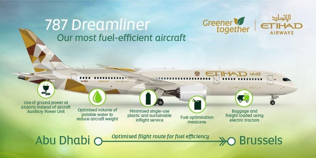 Etihad Airways ახორციელებს ეკო-ფრენას აბუ დაბიდან ბრიუსელის მიმართულებით