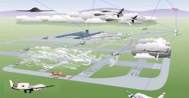 2025 के माध्यम से उन्नत तकनीकी विकास द्वारा एयर ट्रैफिक मैनेजमेंट सिस्टम की विशेषता