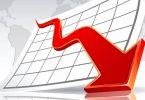COVID-19 a un sombre impact sur les bénéfices sur les marchés hôteliers mondiaux