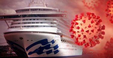 Kreuzfahrtverbot: Die US-amerikanischen Zentren für Krankheitskontrolle verlängern die Bestellung ohne Segel um 100 Tage