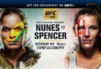 UFC 250 ライブ ストリーム Reddit for Nunes vs Spencer フル ファイトをオンラインで無料で