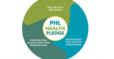 جهانگردی فیلادلفیا ابتکار جدید تعهد بهداشت PHL را آغاز می کند