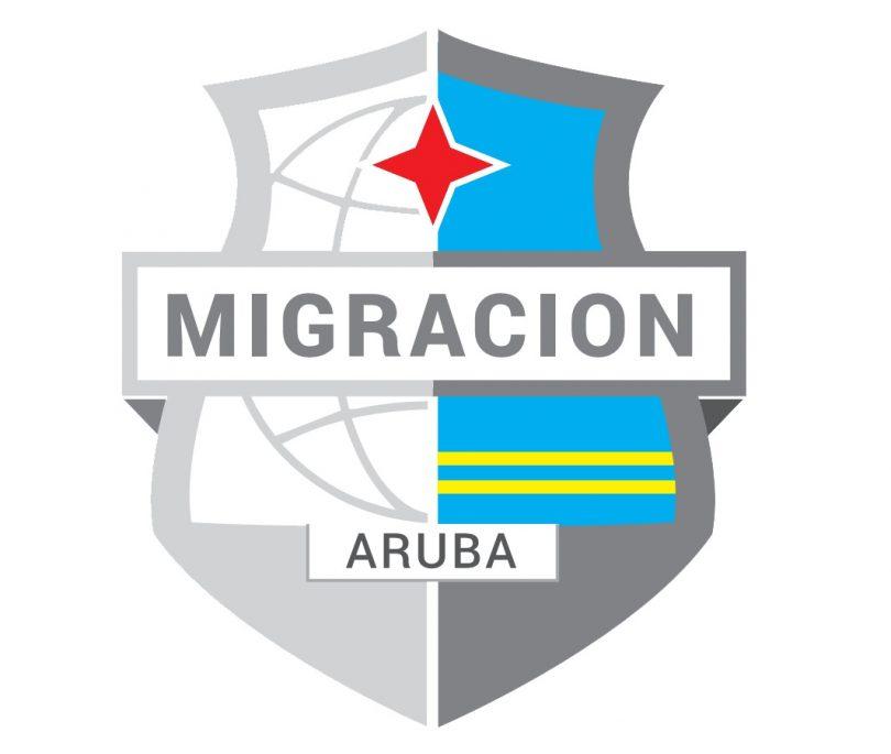 Online ED karta Aruby zmírňující obavy z krize na ostrově