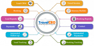 Travel CEO Bags World's Best Travel CRM Software & Best Travel Agency Software at International Travel Awards