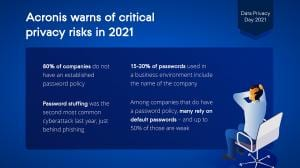 Acronis issues warning of critical privacy risks in 2021  ahead of Data Privacy Day
