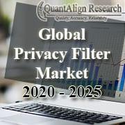 филтер за приватност