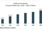 Kartenmarkt
