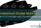 proteomics market global report