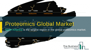 گزارش جهانی بازار پروتئومیکس