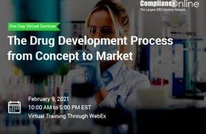 lægemiddeludviklingsprocessen fr