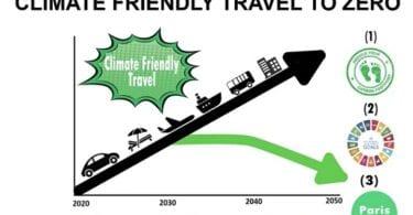 SUNx Maltak Climate Friendly Travel to Zero ekimena jarri du abian