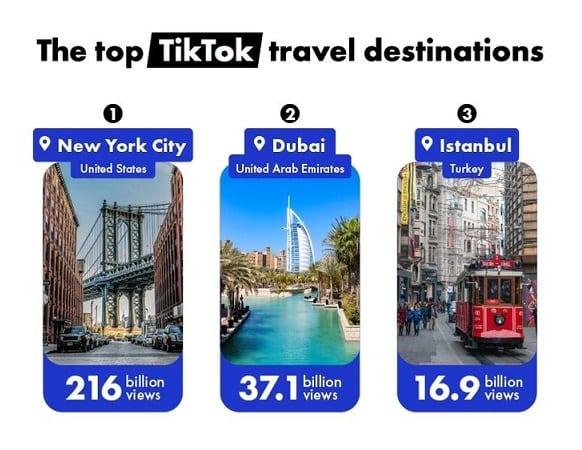 10 مقصد برتر سفر در TikTok