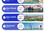 Die besten globalen Hauptstadtziele für US-Touristen.